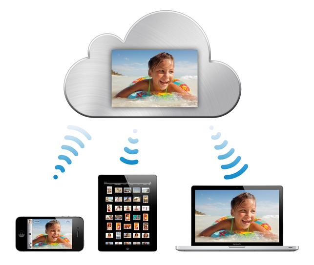 synkroniser iCloud med dine Apple enheder